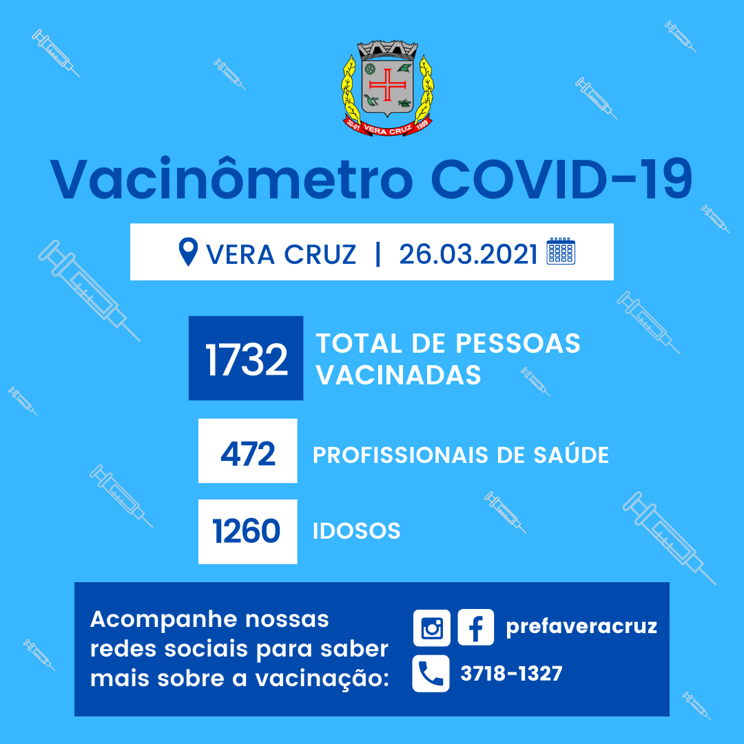 Vacinômetro 2603