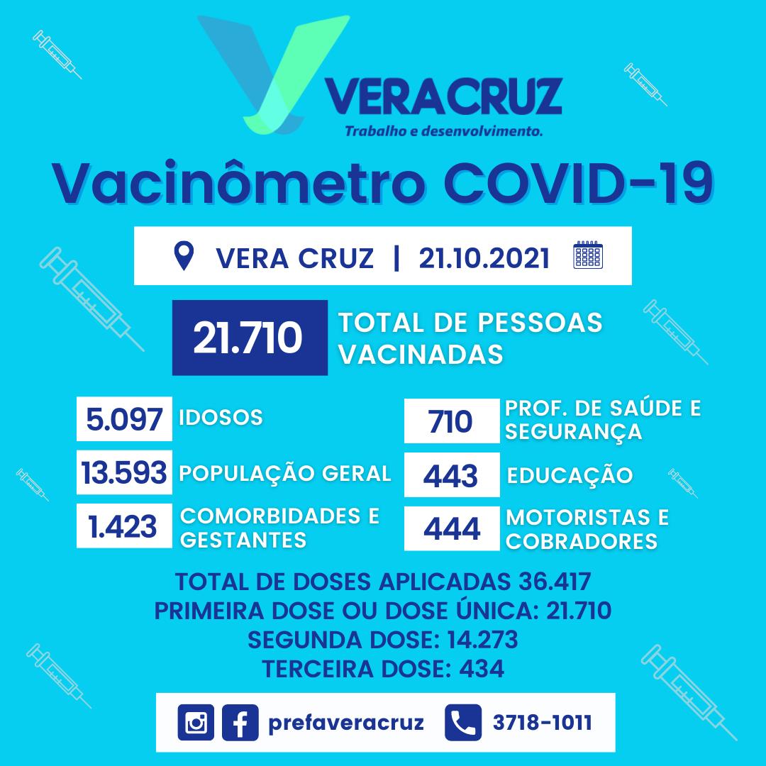 Vacinômetro2110