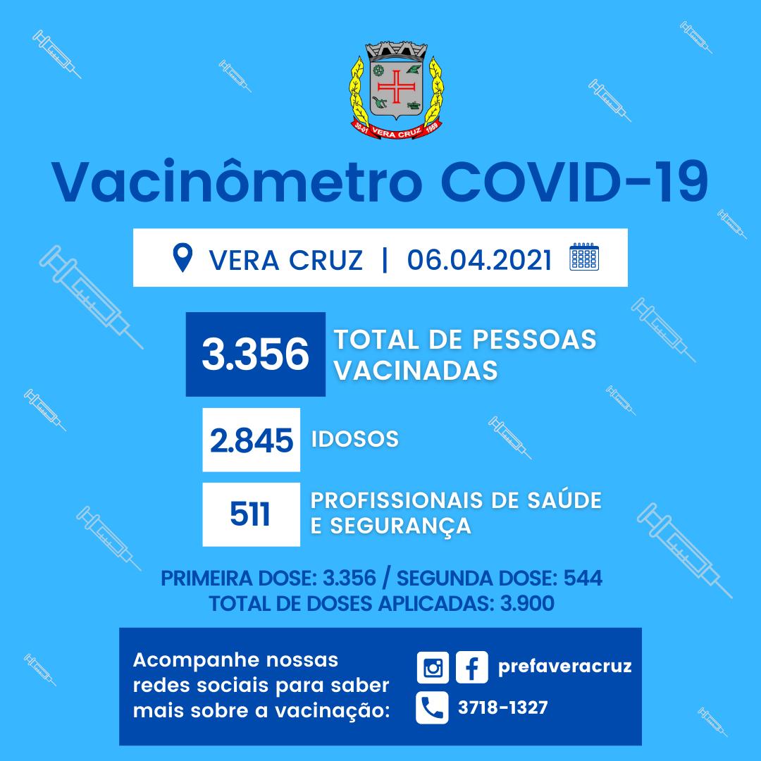 Vacinômetro 0604