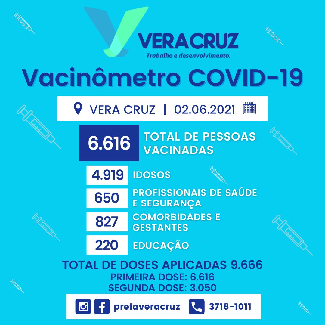 Vacinômetro 0206