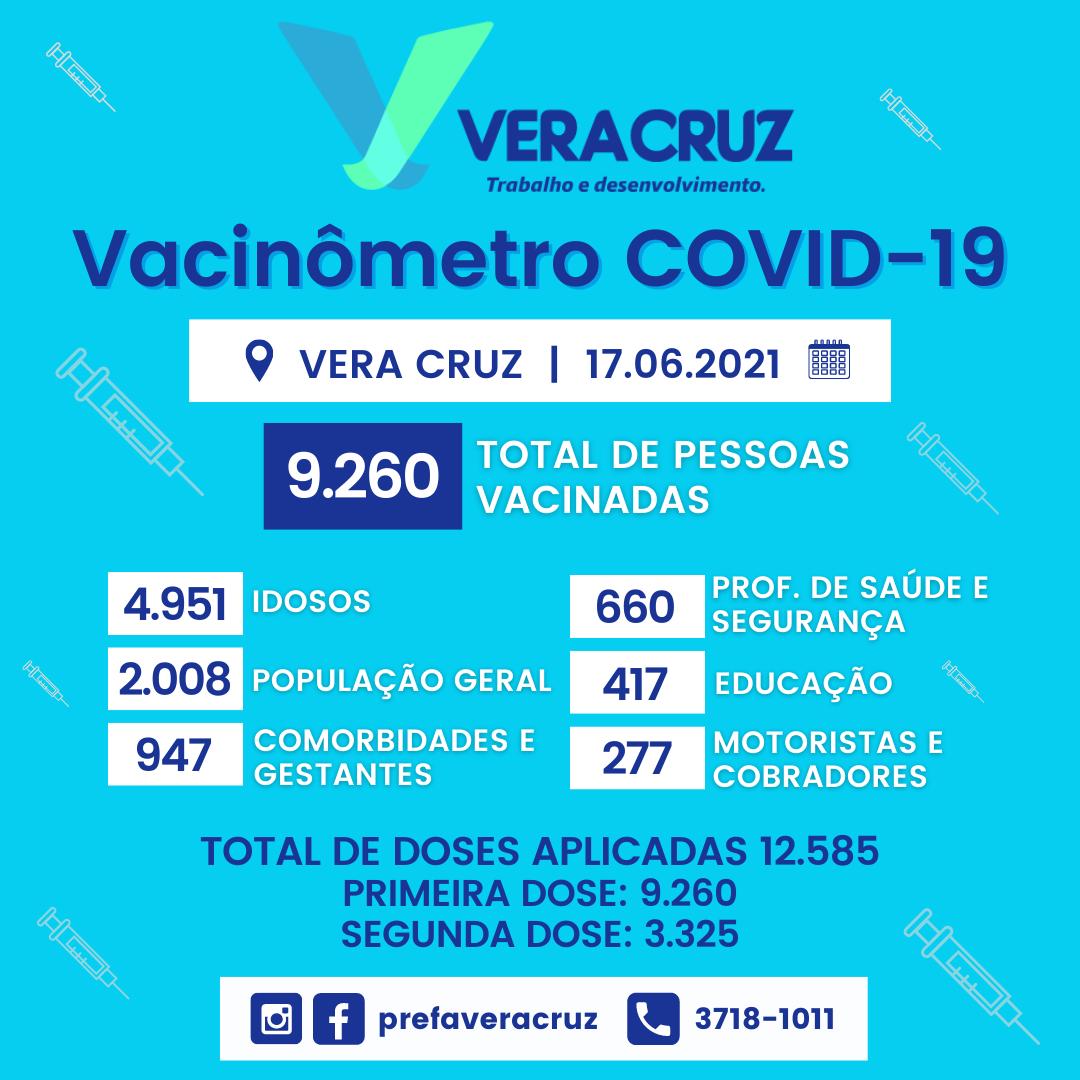 Vacinômetro 1706