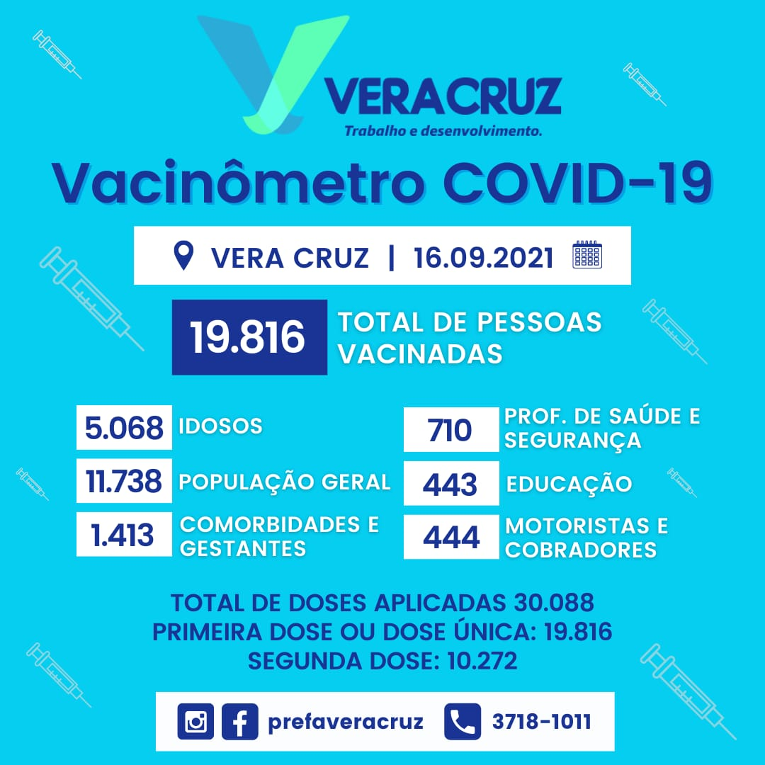 Vacinômetro 1609